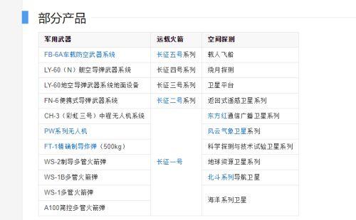 """美国商务部公布对华制裁的""""实体名单""""-「链体科技」-链体讯区块链网"""